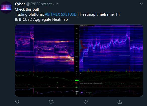 Cyber on Twitter